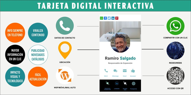 Tarjeta digital interactiva Relanza360